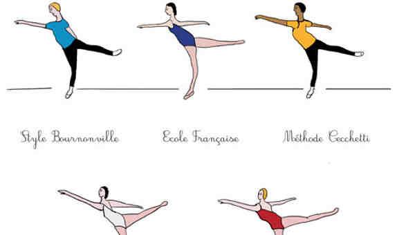 Quels sont les danses ?
